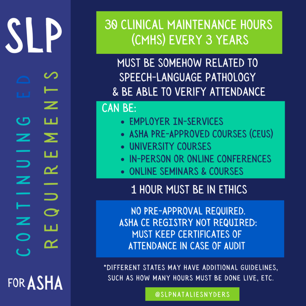 Explanation of ASHA Continuing Education Requirements for SLPs
