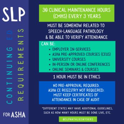 Continuing Education for SLPs – CEUs vs CMHs
